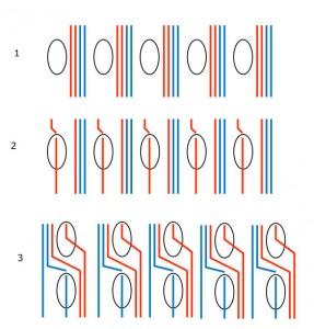 Les différentes étapes en image.